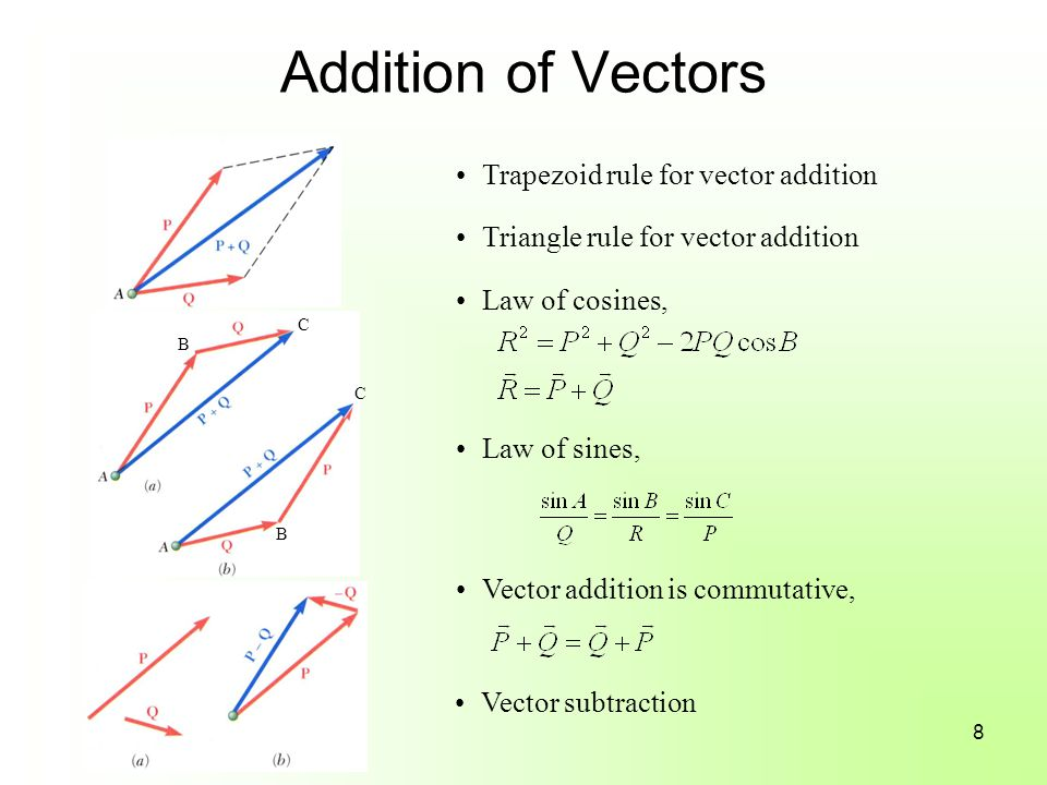 Addition of Vectors Trapezoid rule for vector addition