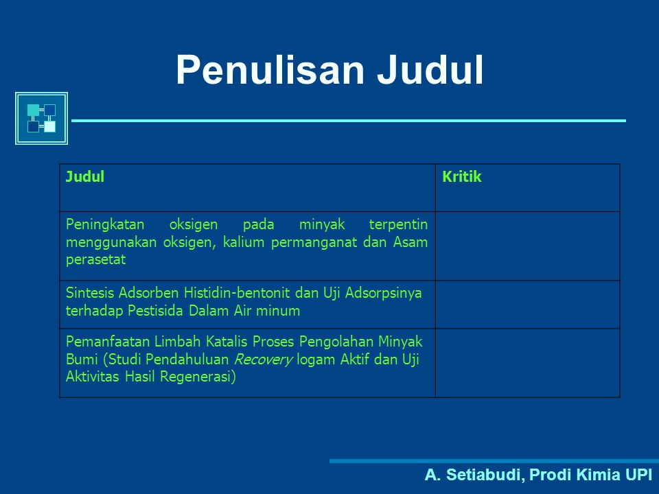 Penulisan Judul A. Setiabudi, Prodi Kimia UPI Judul Kritik