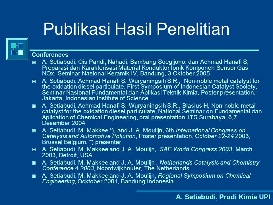 Publikasi Hasil Penelitian