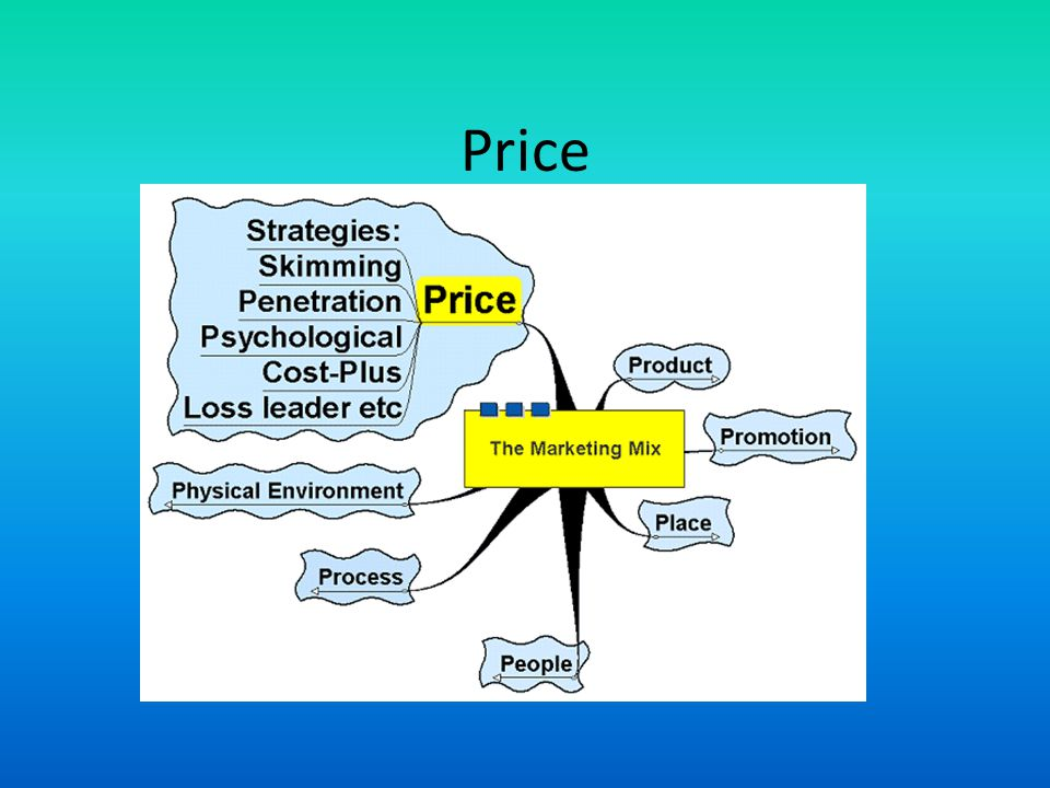 skimming and penetration pricing A below market pricing b skimming pricing c penetration pricing d customary from mkt 1040 at conestoga.