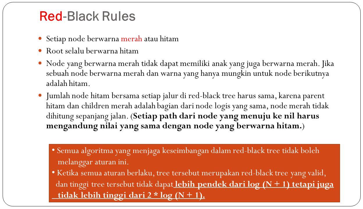 Red-Black Rules Setiap node berwarna merah atau hitam