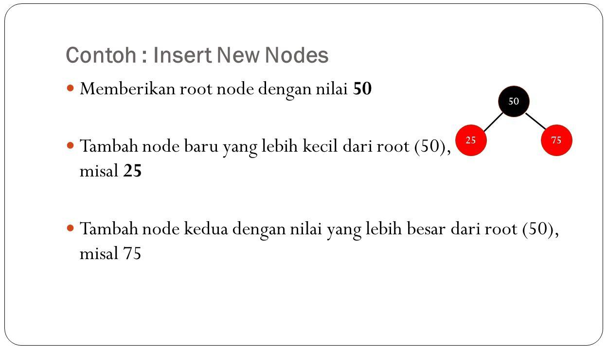 Contoh : Insert New Nodes