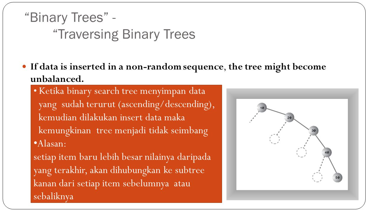 Binary Trees - Traversing Binary Trees