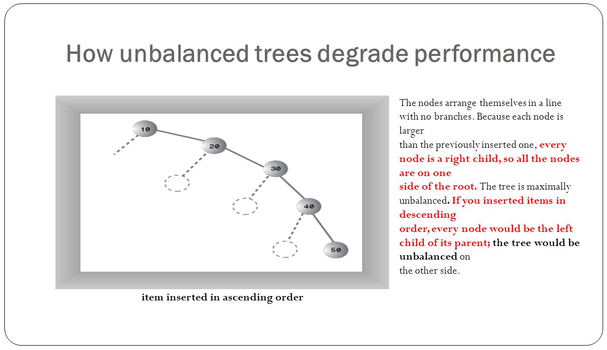 How unbalanced trees degrade performance