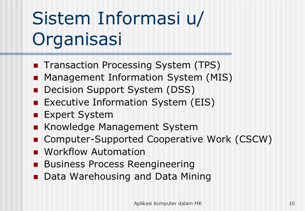 Sistem Informasi u/ Organisasi