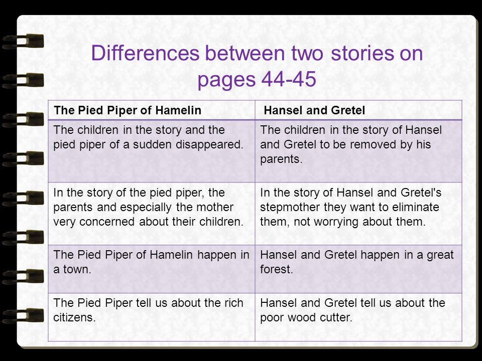 Differences between two stories on pages 44-45