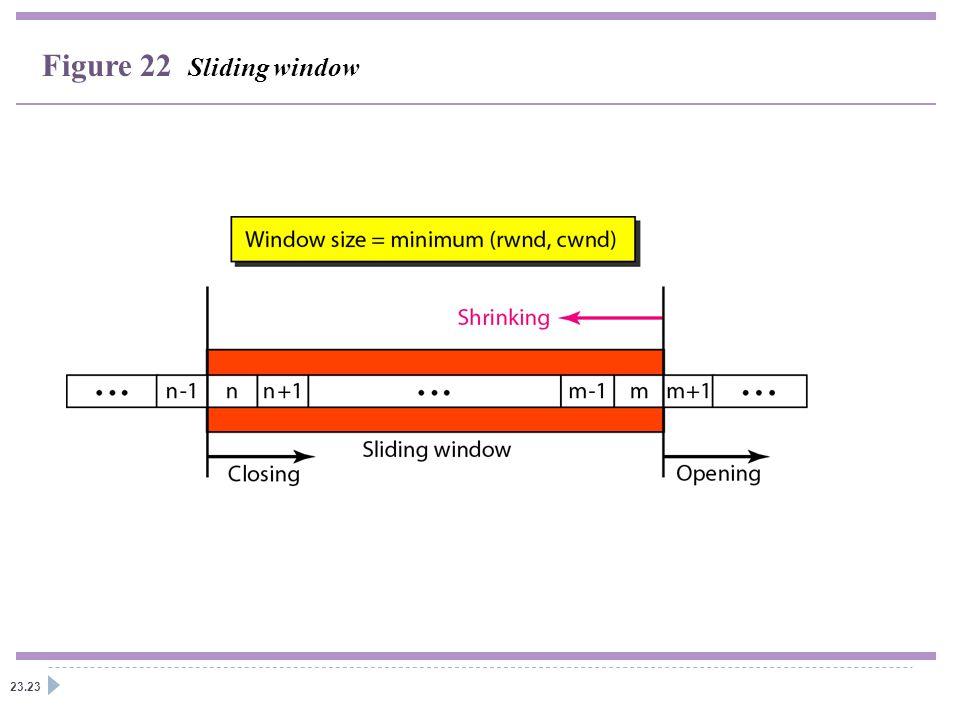 Figure 22 Sliding window