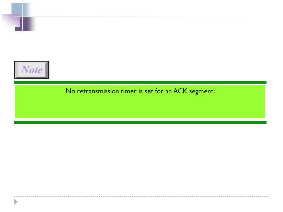 No retransmission timer is set for an ACK segment.