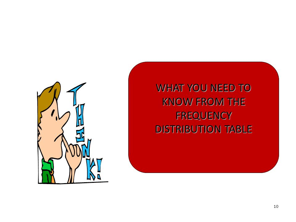 WHAT YOU NEED TO KNOW FROM THE FREQUENCY DISTRIBUTION TABLE