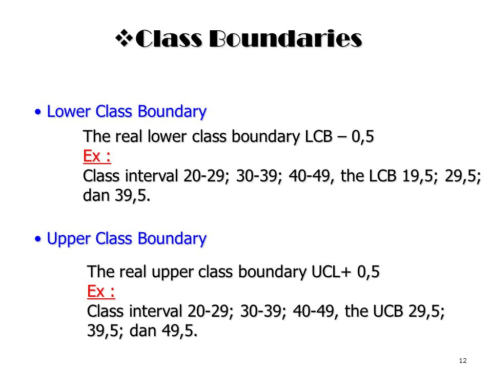Class Boundaries Lower Class Boundary