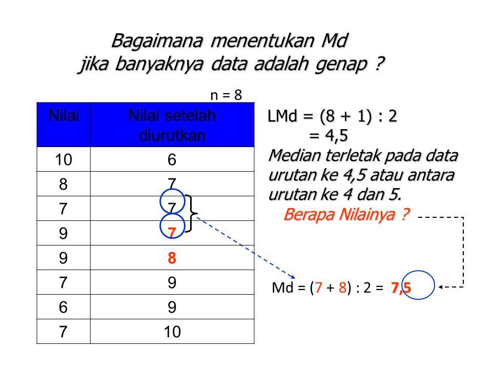 Bagaimana menentukan Md jika banyaknya data adalah genap