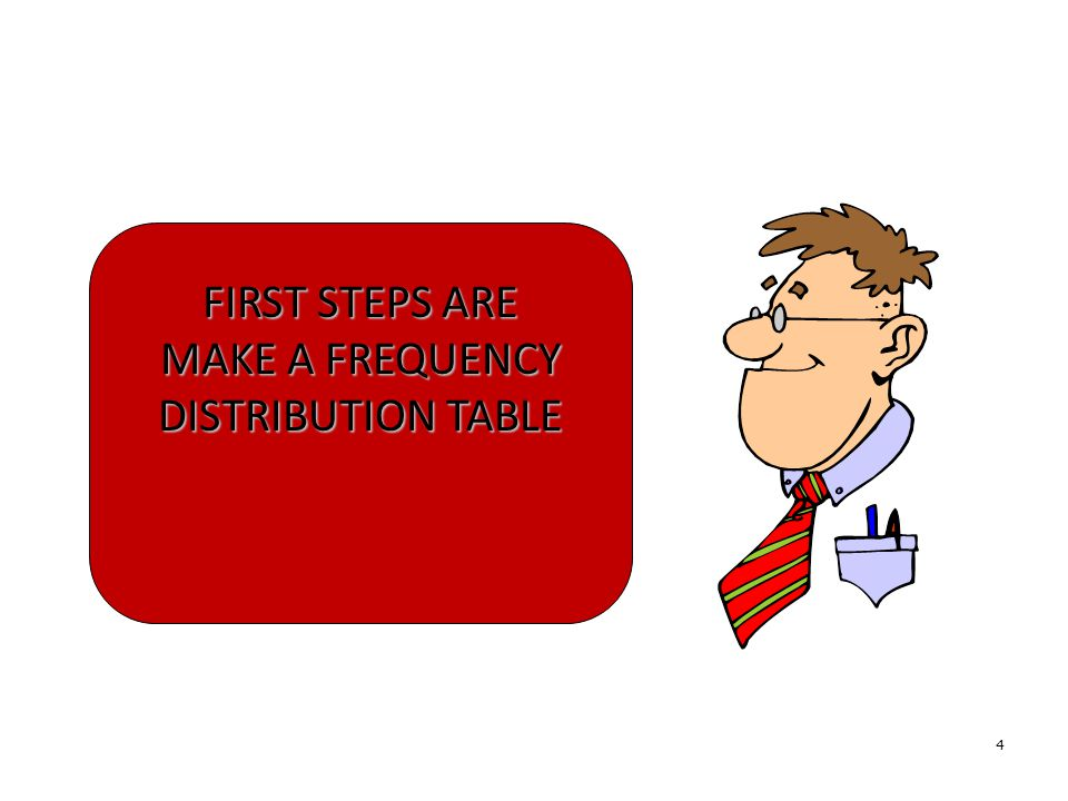 FIRST STEPS ARE MAKE A FREQUENCY DISTRIBUTION TABLE