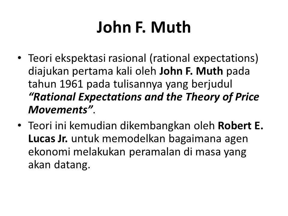 John F. Muth