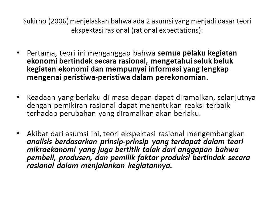 Sukirno (2006) menjelaskan bahwa ada 2 asumsi yang menjadi dasar teori ekspektasi rasional (rational expectations):