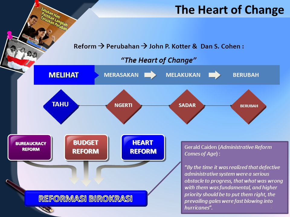 The Heart of Change REFORMASI BIROKRASI The Heart of Change MELIHAT