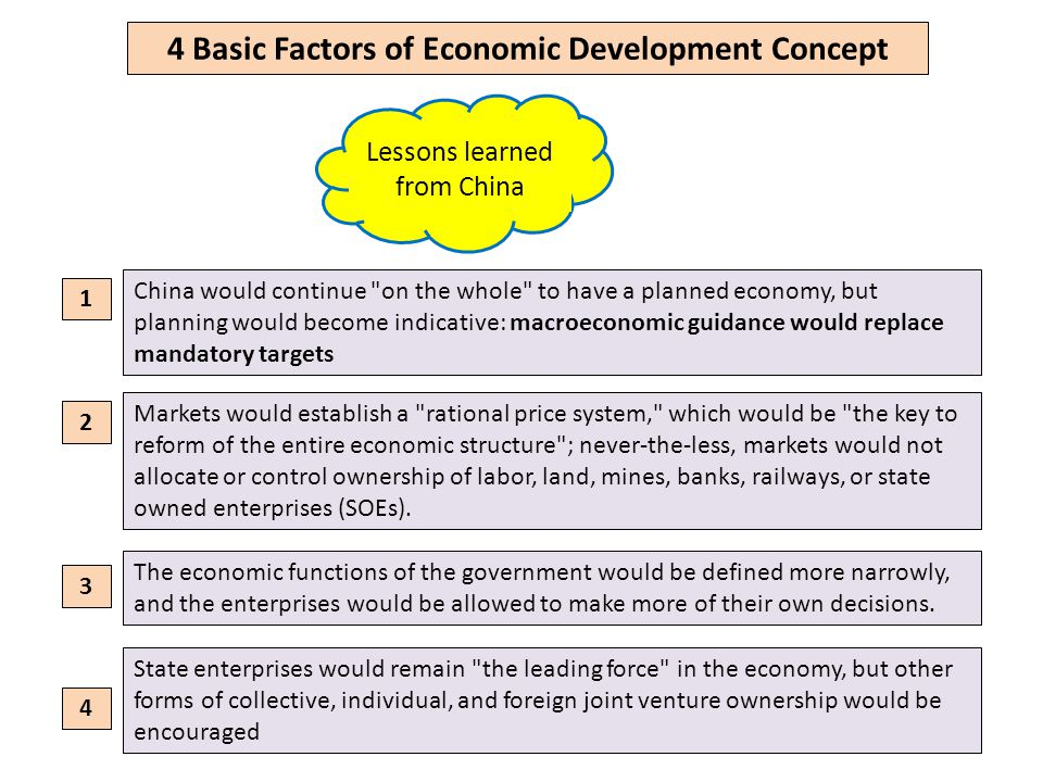 Lessons learned from China