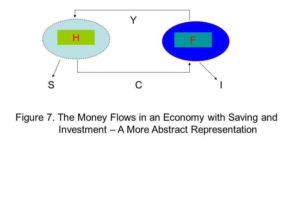 Y H. F. S. C. I. Figure 7.