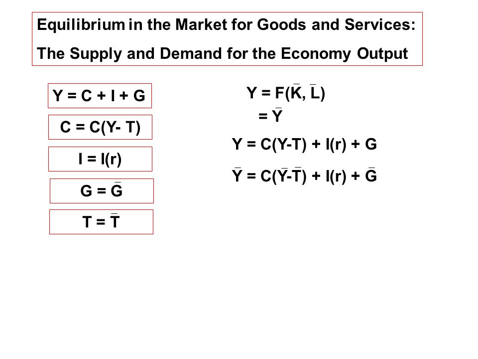 Equilibrium in the Market for Goods and Services: