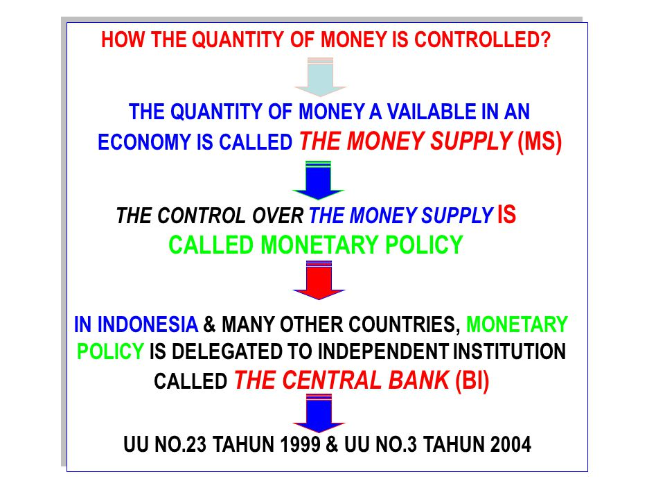 THE CONTROL OVER THE MONEY SUPPLY IS CALLED MONETARY POLICY