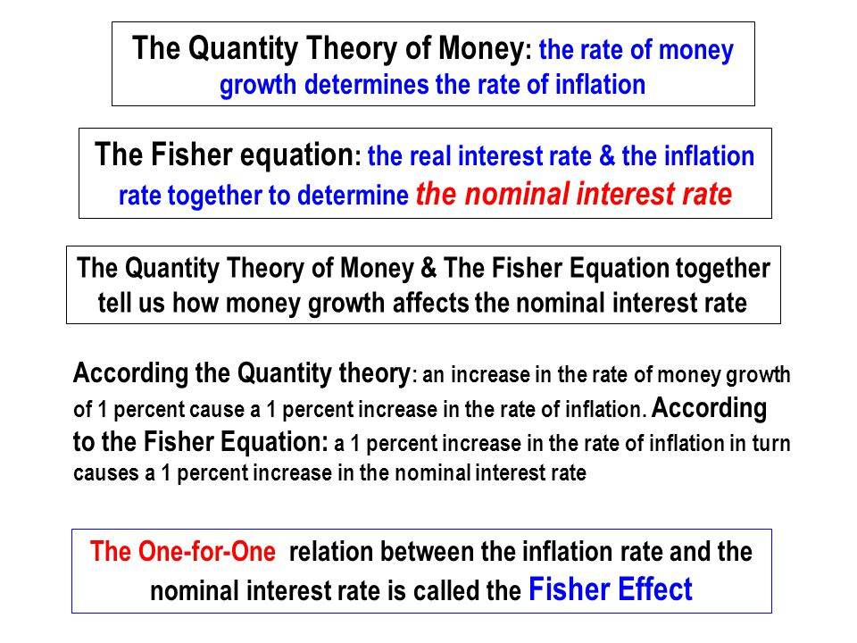 The Quantity Theory of Money: the rate of money growth determines the rate of inflation
