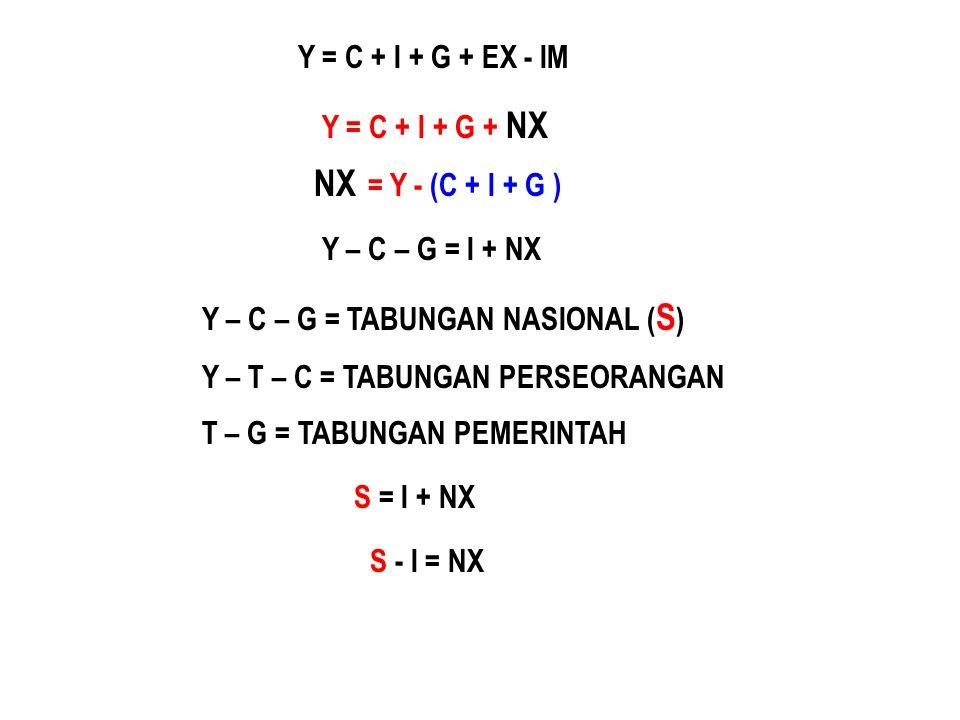 NX = Y - (C + I + G ) Y = C + I + G + EX - IM Y = C + I + G + NX