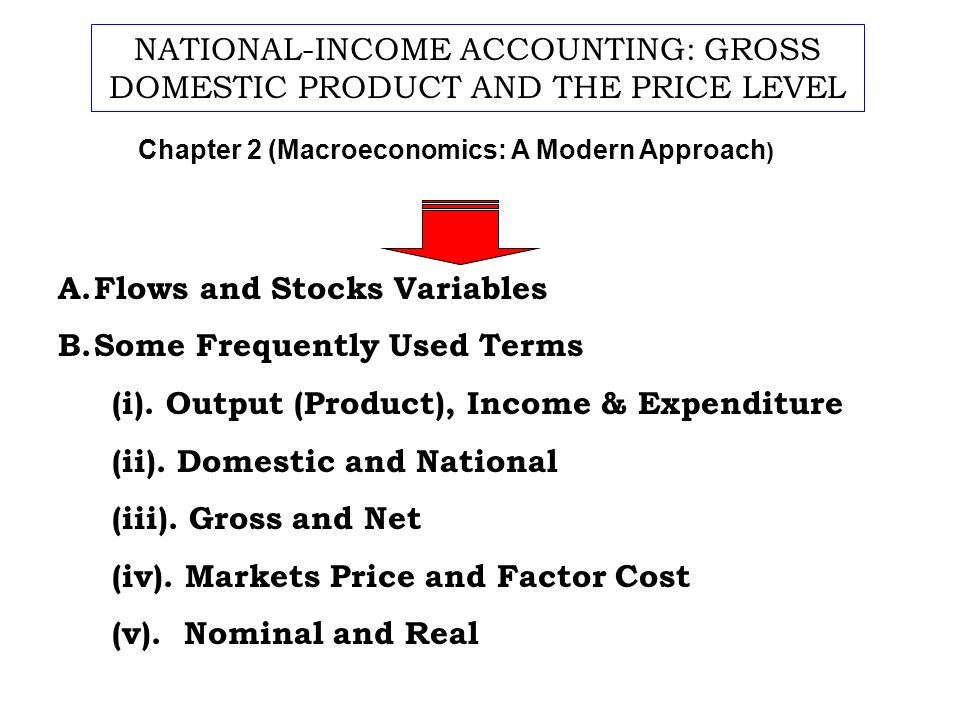 NATIONAL-INCOME ACCOUNTING: GROSS DOMESTIC PRODUCT AND THE PRICE LEVEL