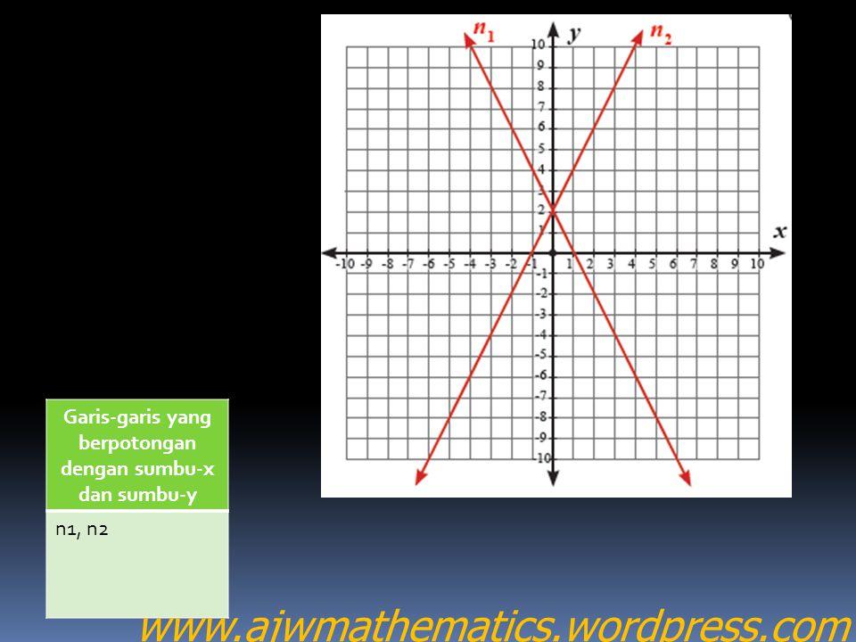 Garis-garis yang berpotongan dengan sumbu-x dan sumbu-y