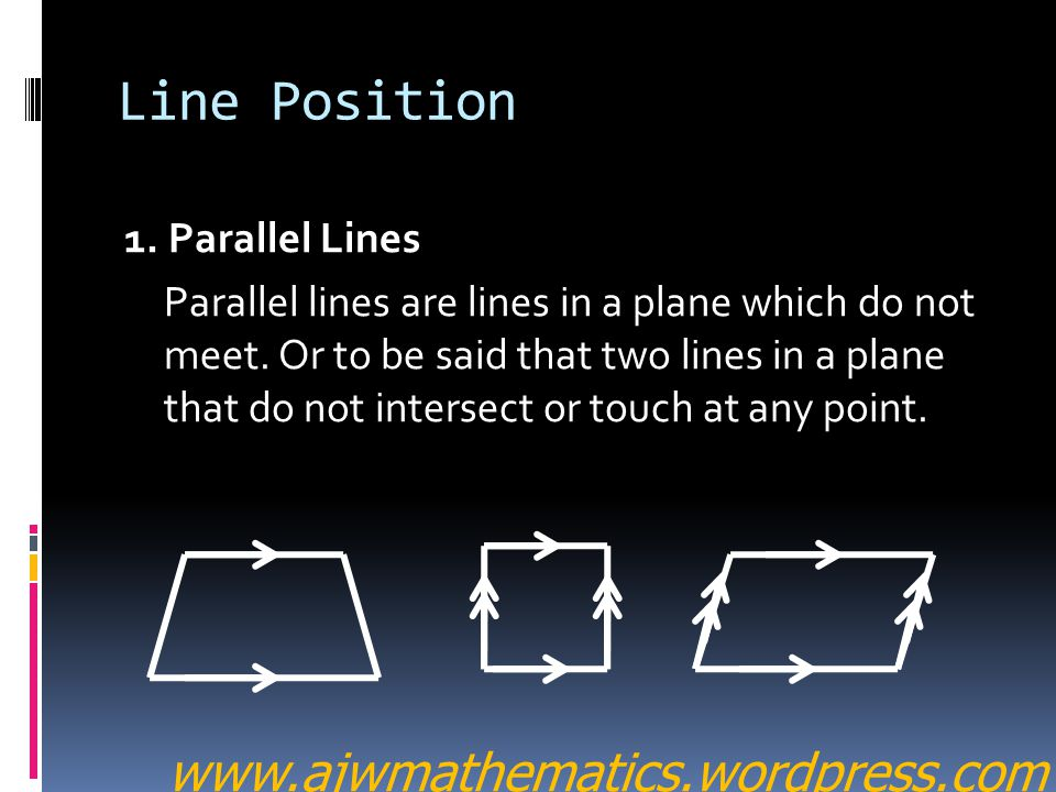 Line Position www.ajwmathematics.wordpress.com