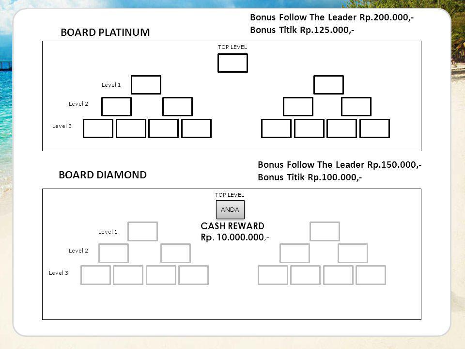 BOARD PLATINUM BOARD DIAMOND Bonus Follow The Leader Rp.200.000,-