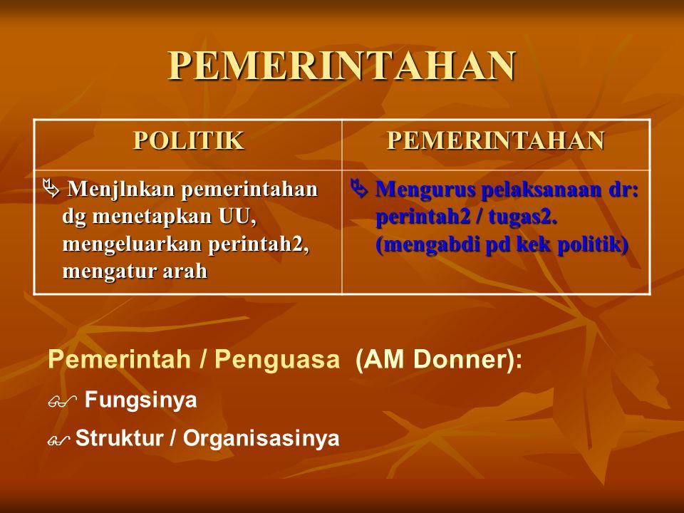 PEMERINTAHAN PEMERINTAHAN POLITIK Pemerintah / Penguasa (AM Donner):