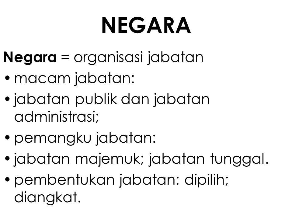 NEGARA Negara = organisasi jabatan macam jabatan: