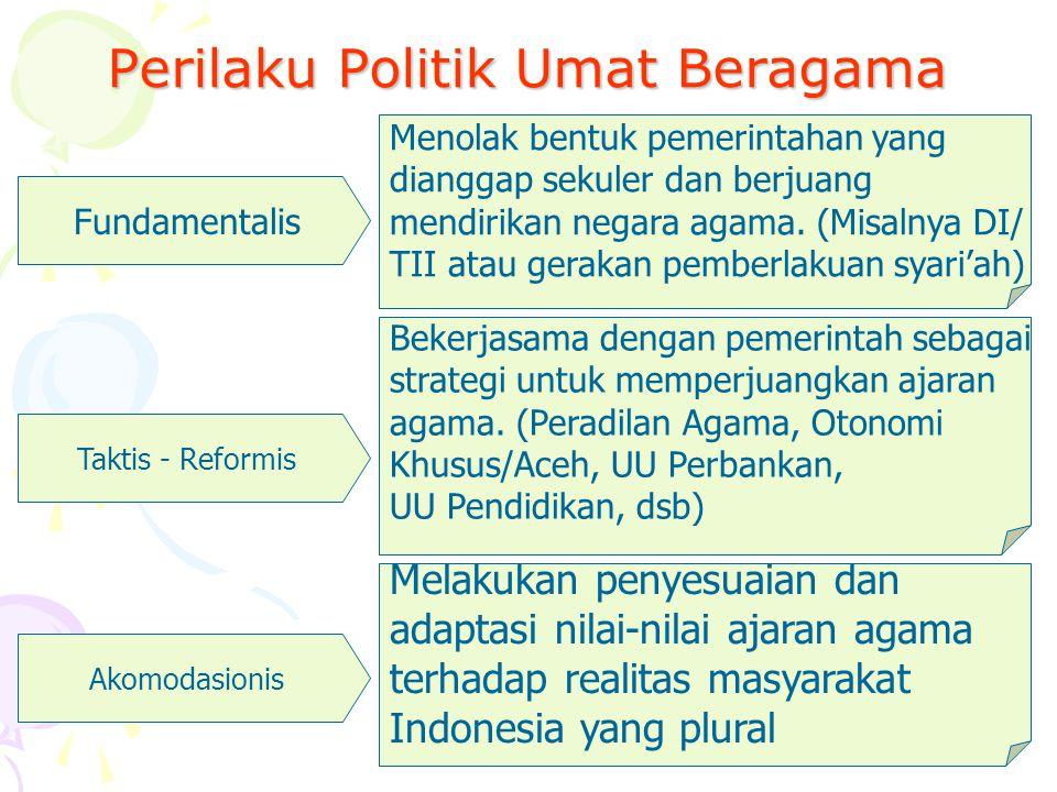 Perilaku Politik Umat Beragama