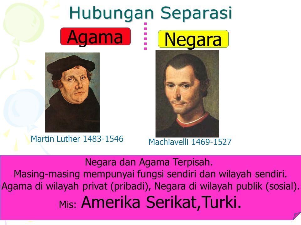 Agama Negara Hubungan Separasi Negara dan Agama Terpisah.