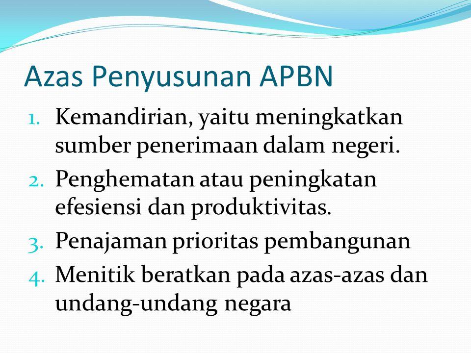 Azas Penyusunan APBN Kemandirian, yaitu meningkatkan sumber penerimaan dalam negeri. Penghematan atau peningkatan efesiensi dan produktivitas.