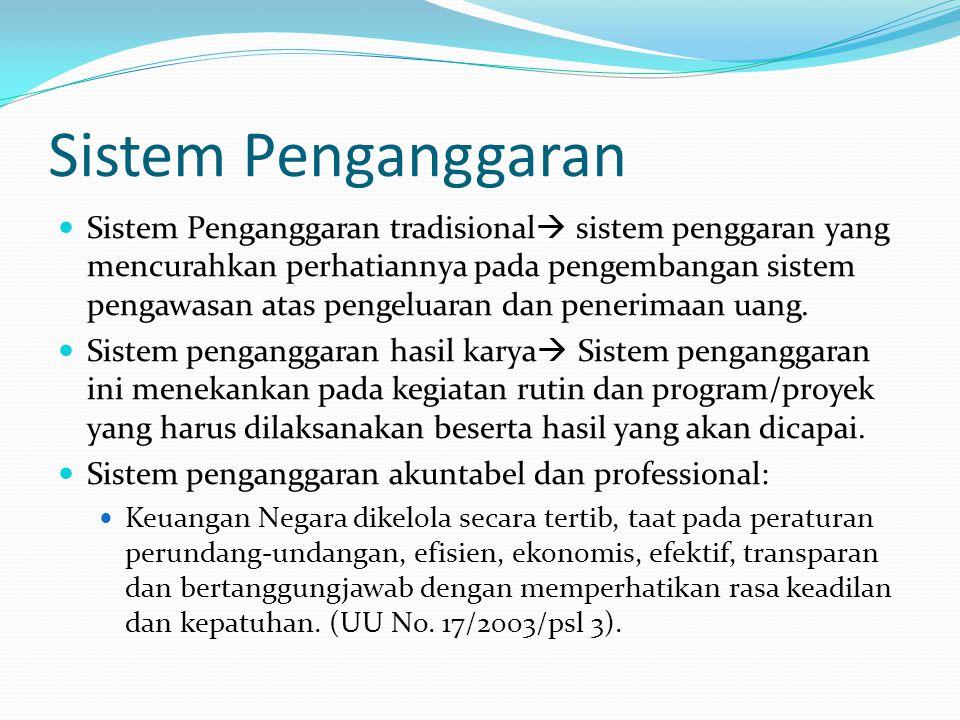 Sistem Penganggaran