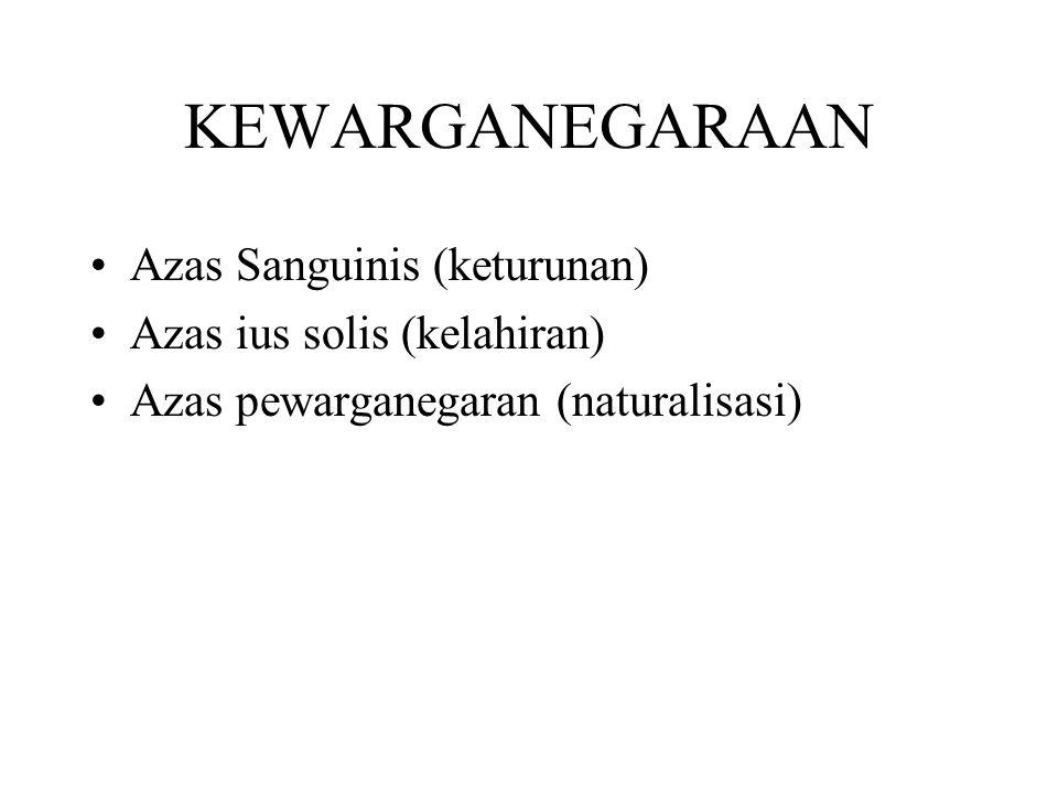KEWARGANEGARAAN Azas Sanguinis (keturunan) Azas ius solis (kelahiran)