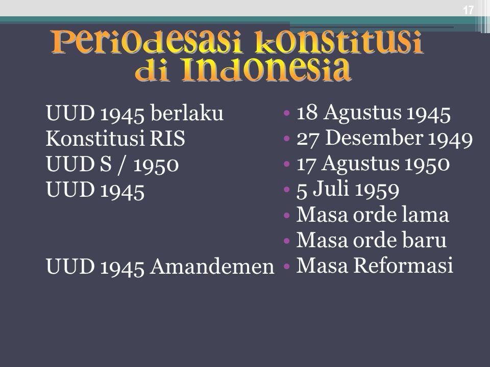 Periodesasi konstitusi