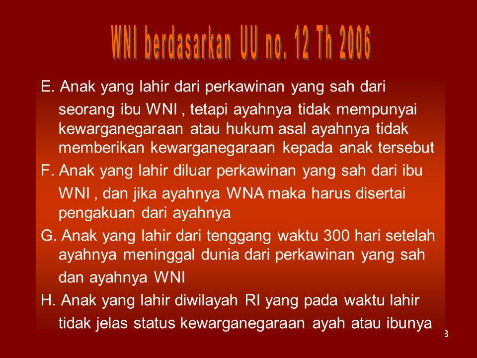 WNI berdasarkan UU no. 12 Th 2006