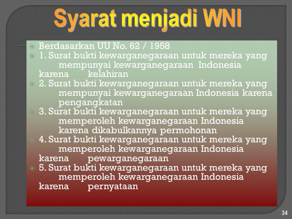 Syarat menjadi WNI Berdasarkan UU No. 62 / 1958