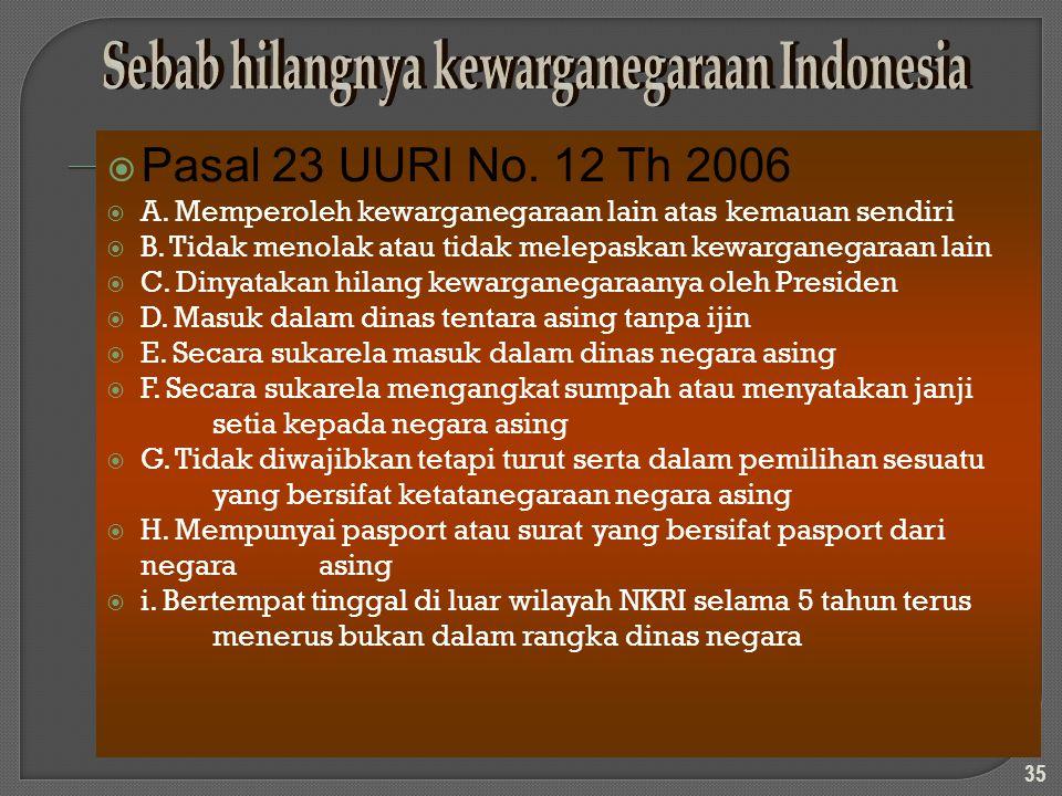 Sebab hilangnya kewarganegaraan Indonesia