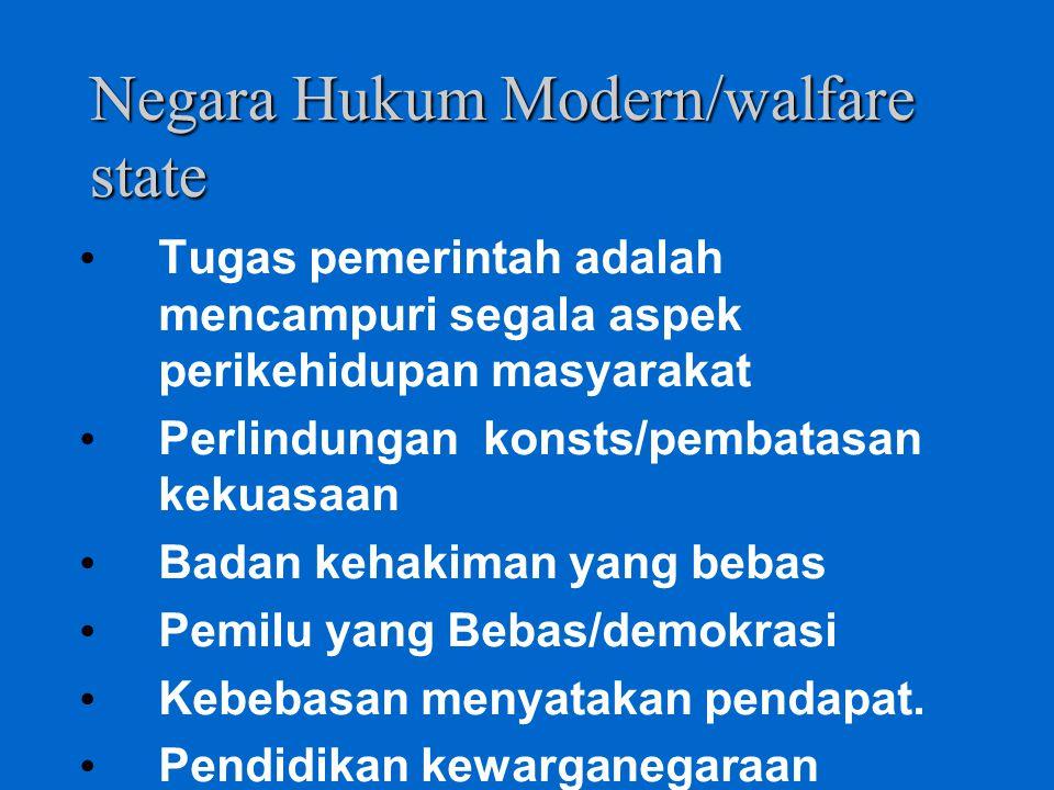 Negara Hukum Modern/walfare state