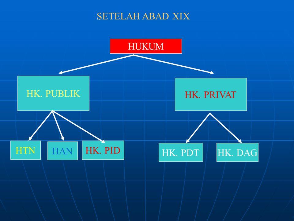 SETELAH ABAD XIX HUKUM HK. PUBLIK HK. PRIVAT HTN HAN HK. PID HK. PDT HK. DAG