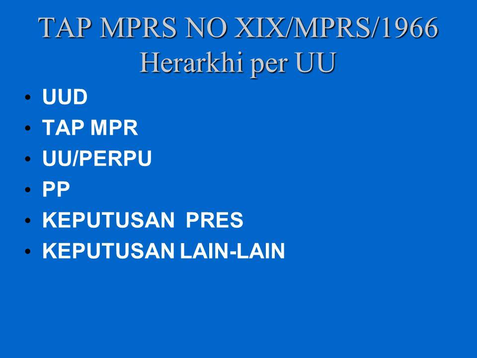 TAP MPRS NO XIX/MPRS/1966 Herarkhi per UU