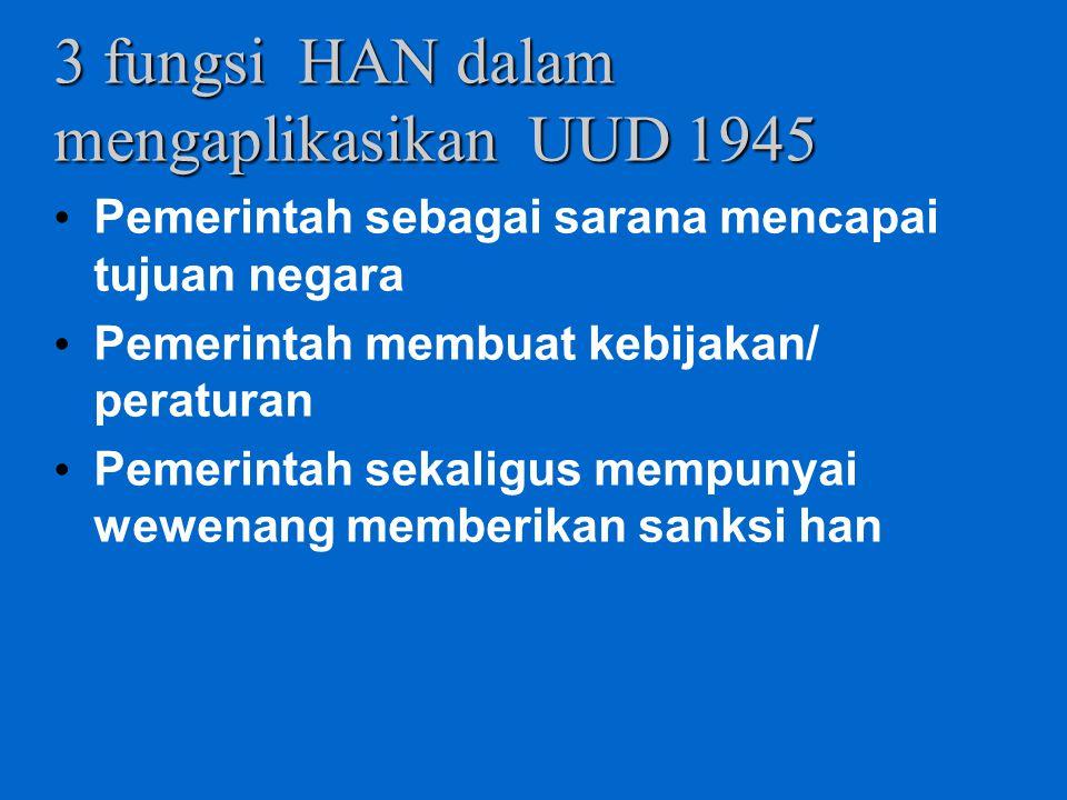 3 fungsi HAN dalam mengaplikasikan UUD 1945