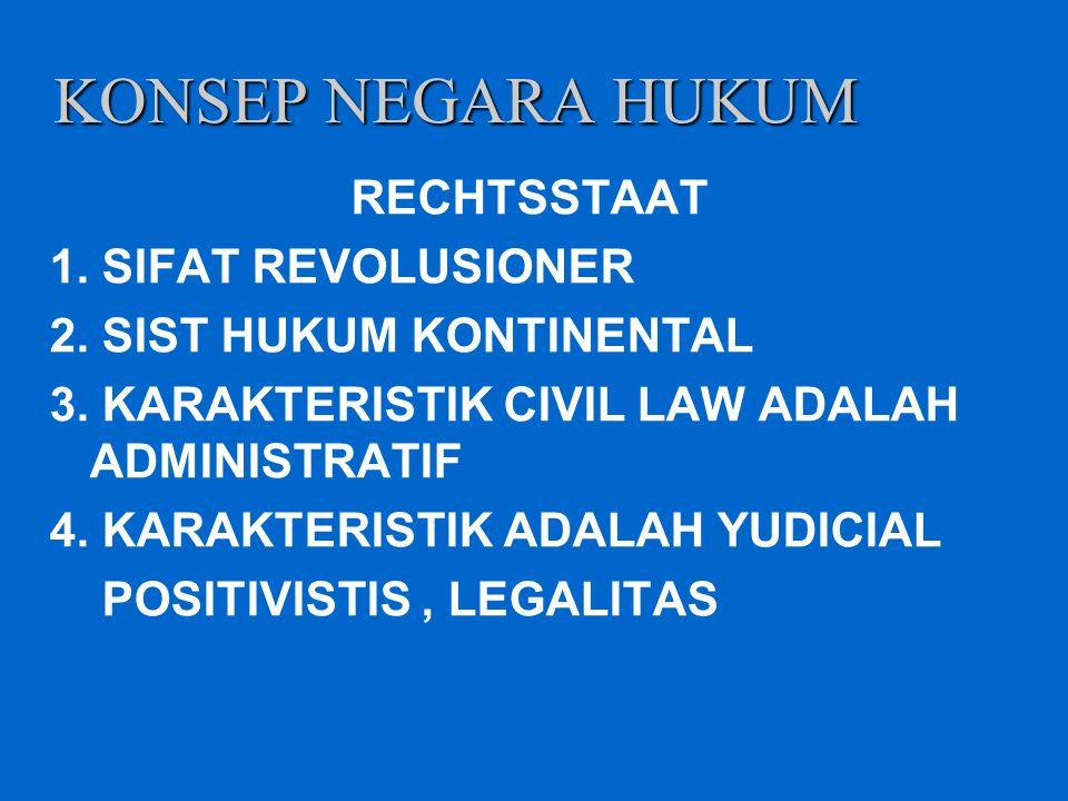 KONSEP NEGARA HUKUM RECHTSSTAAT 1. SIFAT REVOLUSIONER