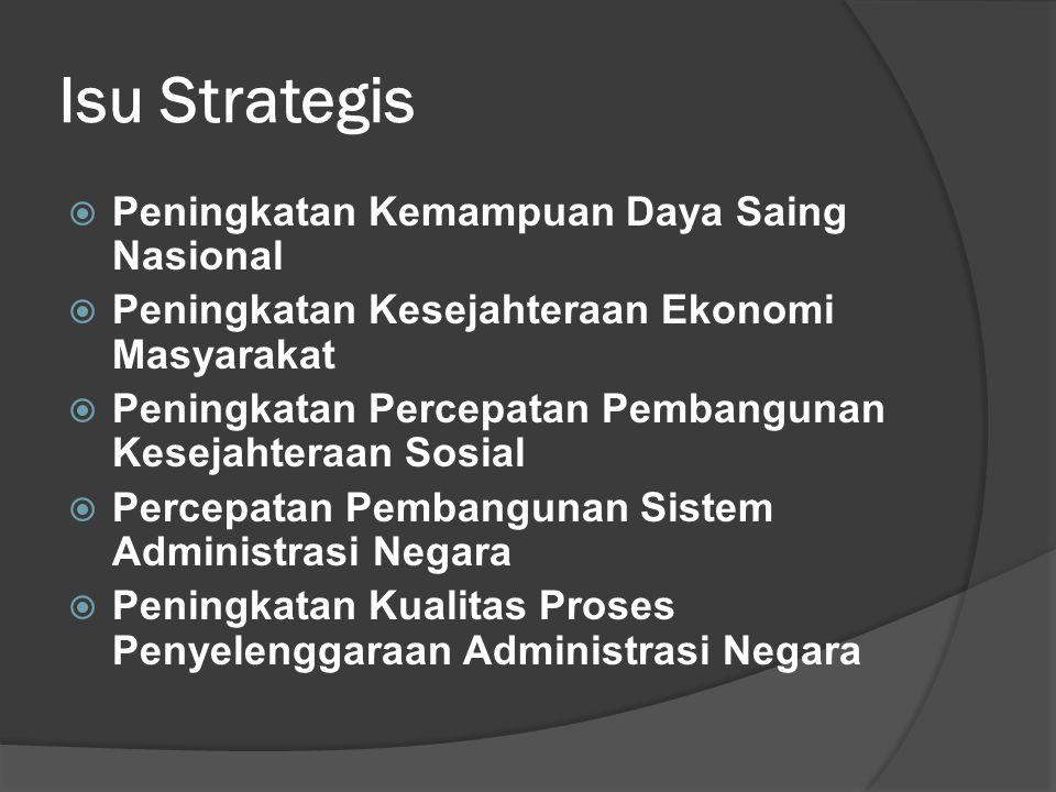 Isu Strategis Peningkatan Kemampuan Daya Saing Nasional