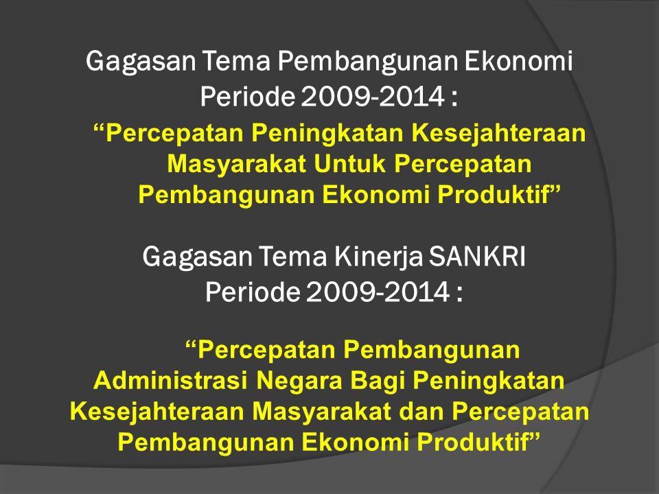 Gagasan Tema Pembangunan Ekonomi Periode 2009-2014 :