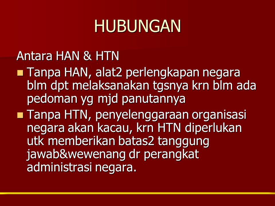 HUBUNGAN Antara HAN & HTN
