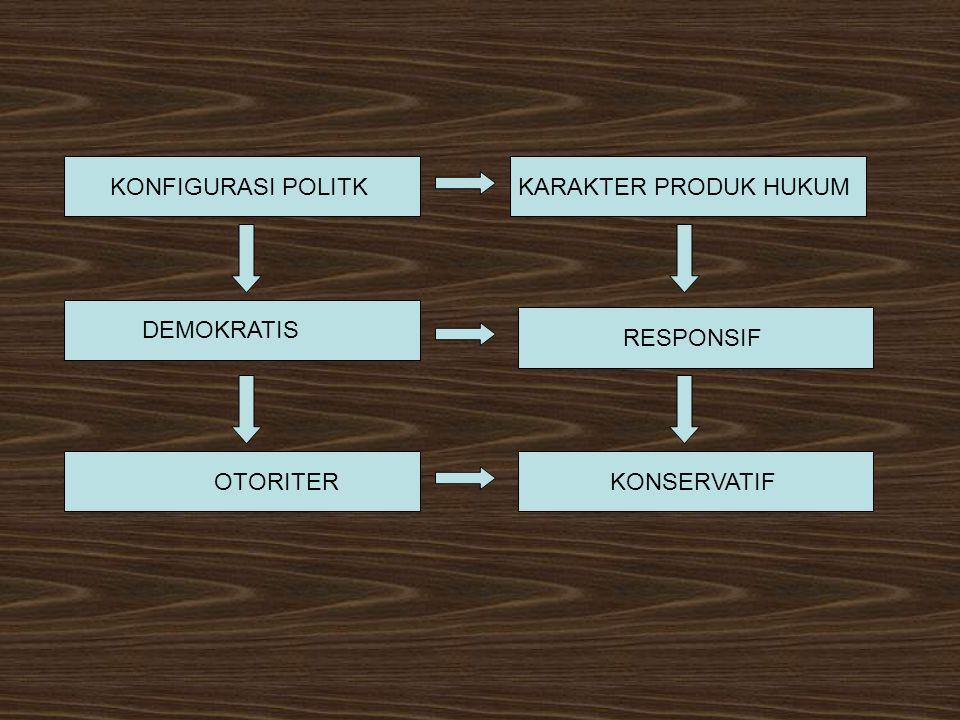 KONFIGURASI POLITK KARAKTER PRODUK HUKUM DEMOKRATIS RESPONSIF OTORITER KONSERVATIF