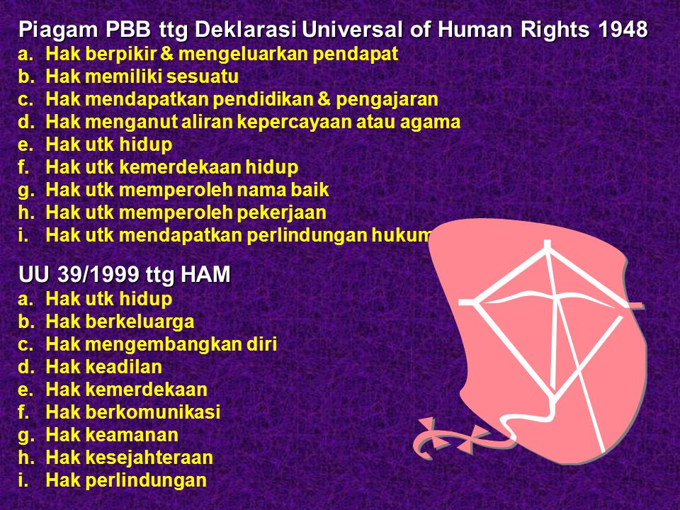 Piagam PBB ttg Deklarasi Universal of Human Rights 1948